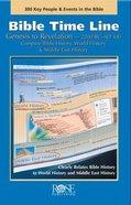 Bible Timeline: Genesis to Revelation (Rose Guide Series)