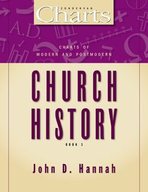 Zch #03: Charts of Modern and Postmodern Church History