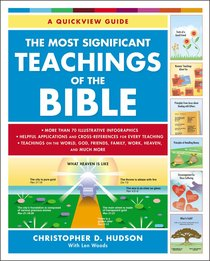 The Most Significant Teachings of the Bible